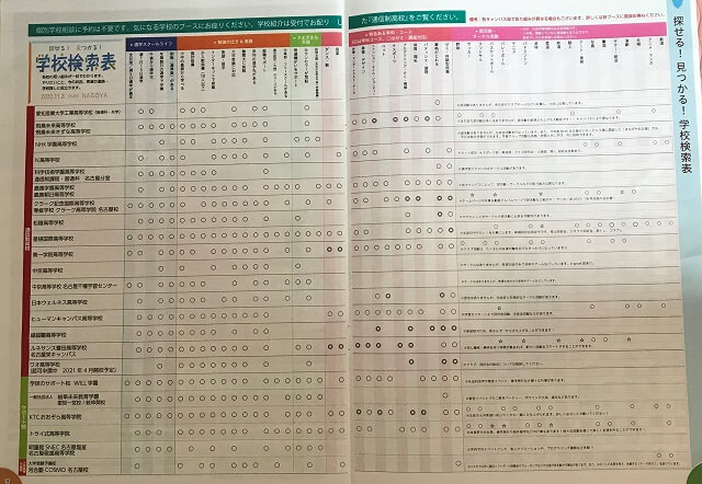 学校探索表